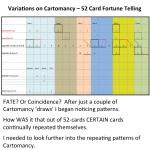 Charting Fate though Cartomancy